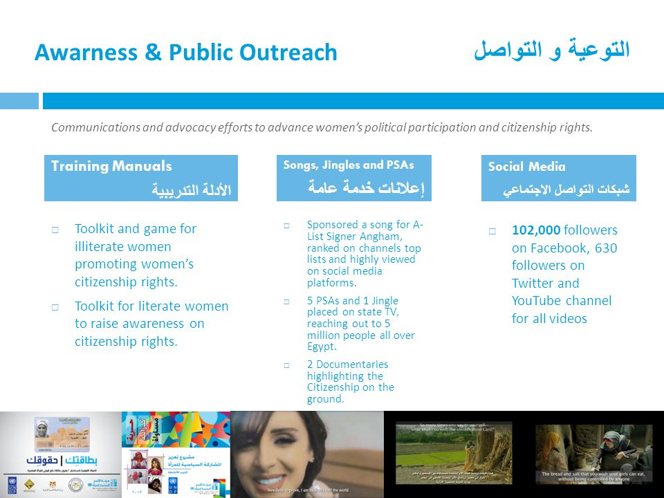 Awarness & Public Outreach  Toolkit and game for illiterate women promoting women's citizenship rights.