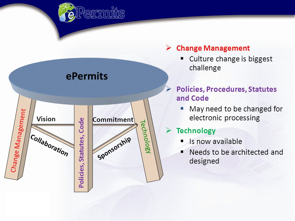 Technology Policies, Statutes, Code Change Management ePermits  Change Management  Culture change is biggest challenge  Policies, Procedures, Statutes and Code  May need to be changed for electronic processing  Technology  Is now available  Needs to be architected and designed Sponsorship Vision Commitment Collaboration