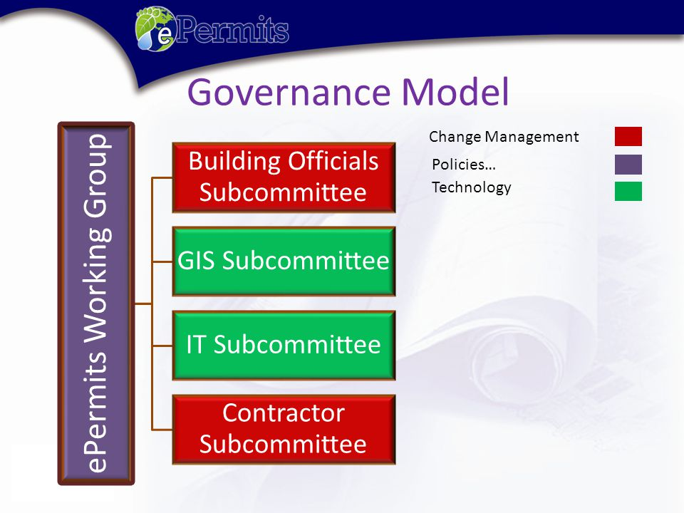 Governance Model ePermits Working Group Building Officials Subcommittee GIS Subcommittee IT Subcommittee Contractor Subcommittee Change Management Policies… Technology