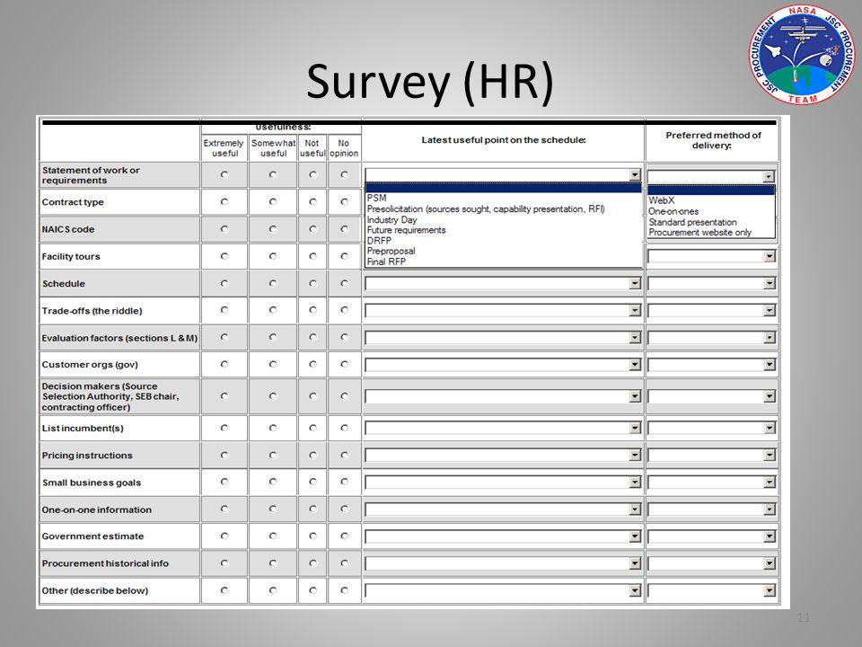 Survey (HR) 11