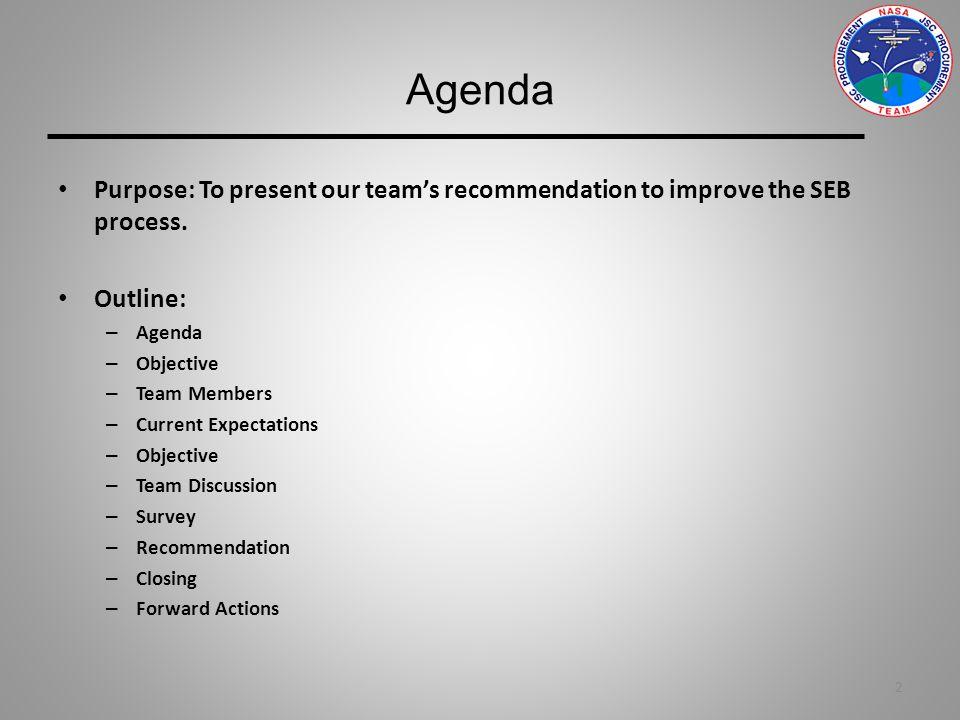 Agenda Purpose: To present our team's recommendation to improve the SEB process.