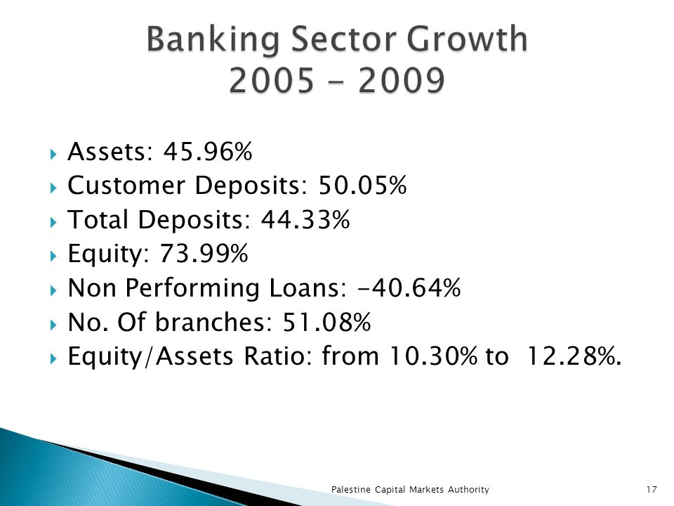  Assets: 45.96%  Customer Deposits: 50.05%  Total Deposits: 44.33%  Equity: 73.99%  Non Performing Loans: -40.64%  No.
