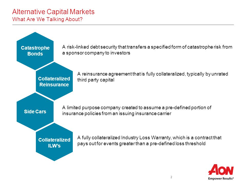 2 Alternative Capital Markets What Are We Talking About.