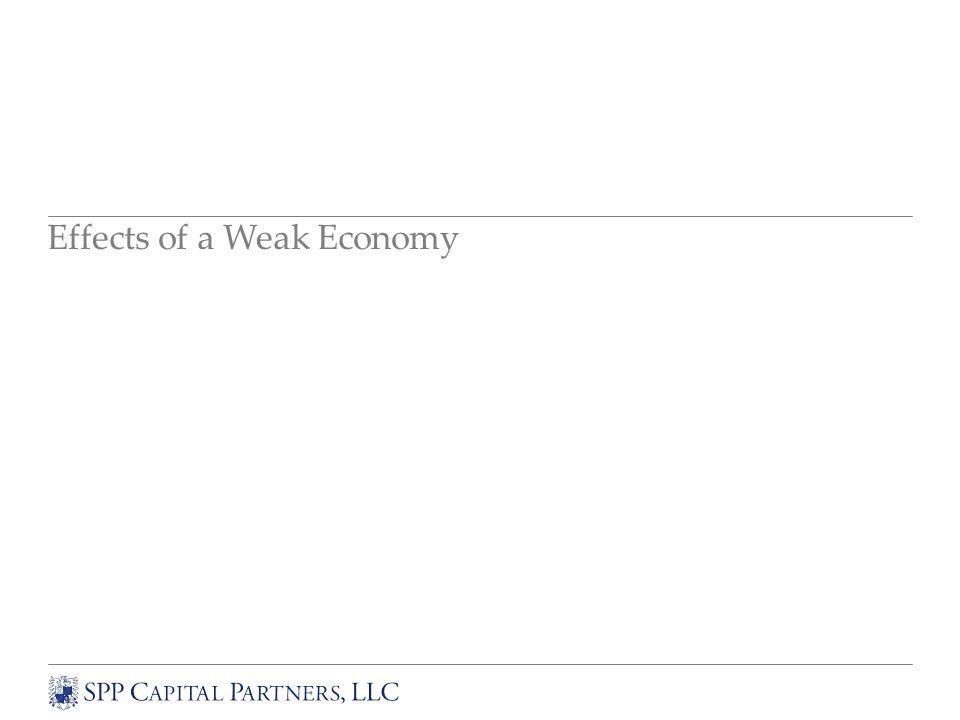 Effects of a Weak Economy