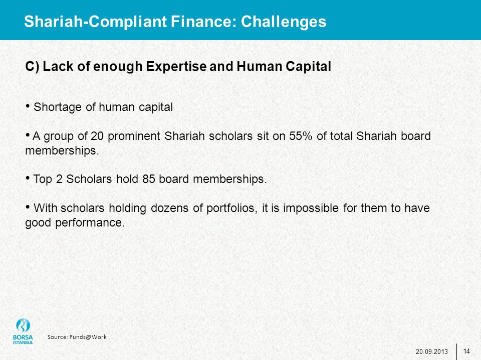 Shariah-Compliant Finance: Challenges C) Lack of enough Expertise and Human Capital Shortage of human capital A group of 20 prominent Shariah scholars