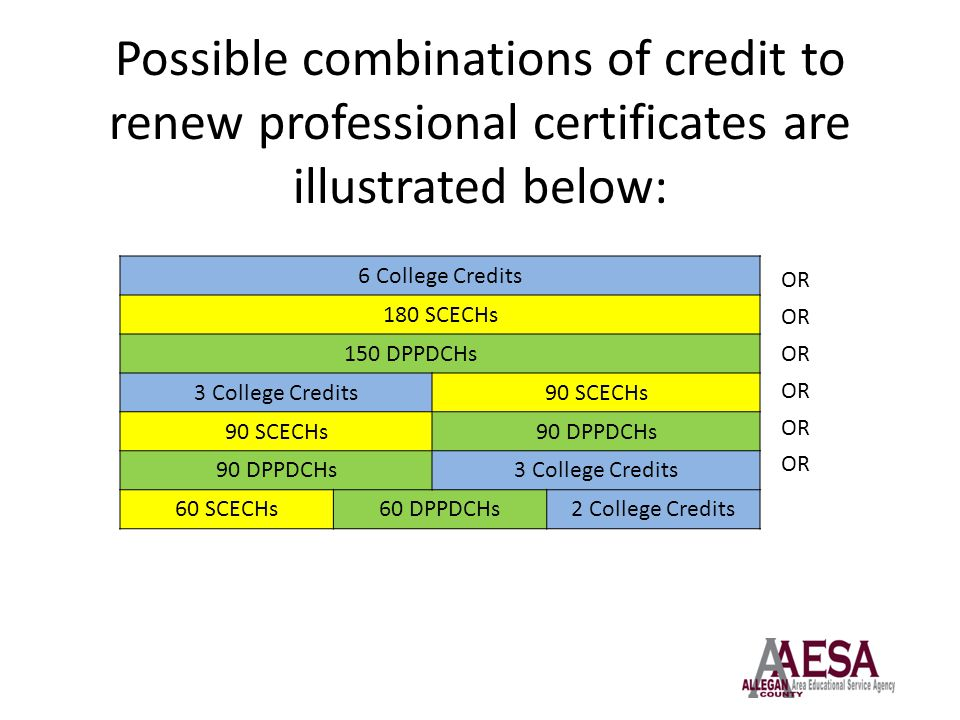 Possible combinations of credit to renew professional certificates are illustrated below: 6 College Credits 180 SCECHs 150 DPPDCHs 3 College Credits90