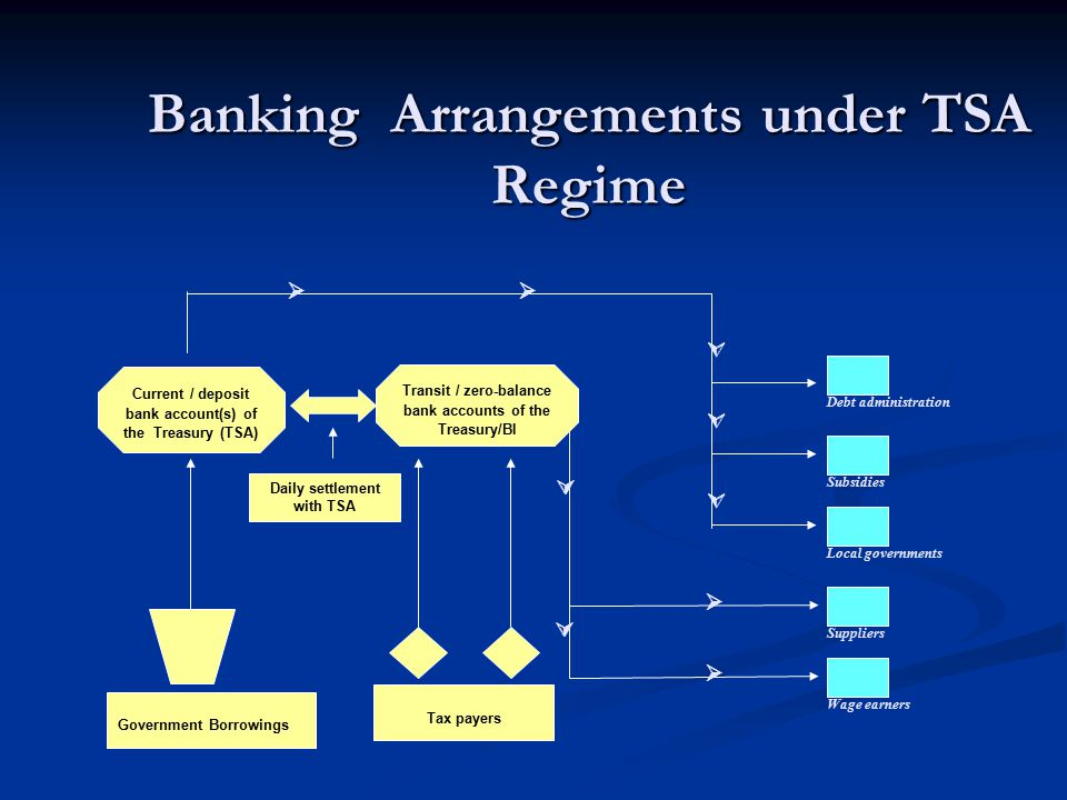 Banking Arrangements under TSA Regime Debt administration Subsidies Local governments Suppliers Wage earners         Daily settlement with TSA Current / deposit bank account(s) of the Treasury (TSA) Transit / zero-balance bank accounts of the Treasury/BI Tax payers Government Borrowings