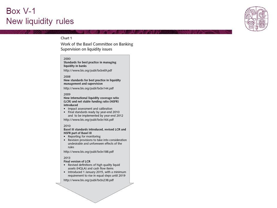 Box V-1 New liquidity rules