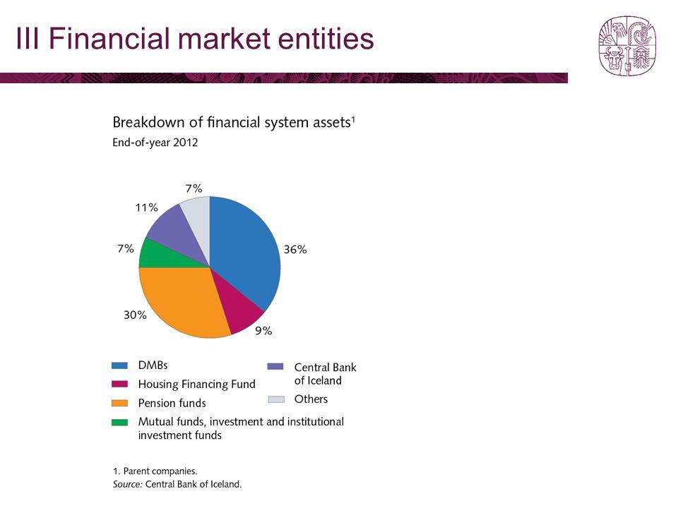 III Financial market entities