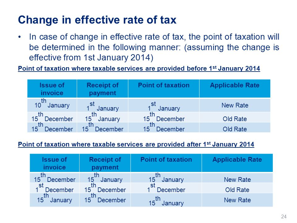 Change in effective rate of tax In case of change in effective rate of tax, the point of taxation will be determined in the following manner: (assuming the change is effective from 1st January 2014) Point of taxation where taxable services are provided before 1 st January 2014 Point of taxation where taxable services are provided after 1 st January 2014 24 Issue of invoice Receipt of payment Point of taxationApplicable Rate 10 th January 1 st January New Rate 15 th December15 th January15 th DecemberOld Rate 15 th December Old Rate Issue of invoice Receipt of payment Point of taxationApplicable Rate 15 th December15 th January New Rate 1 st December15 th December1 st DecemberOld Rate 15 th January15 th December 15 th January New Rate