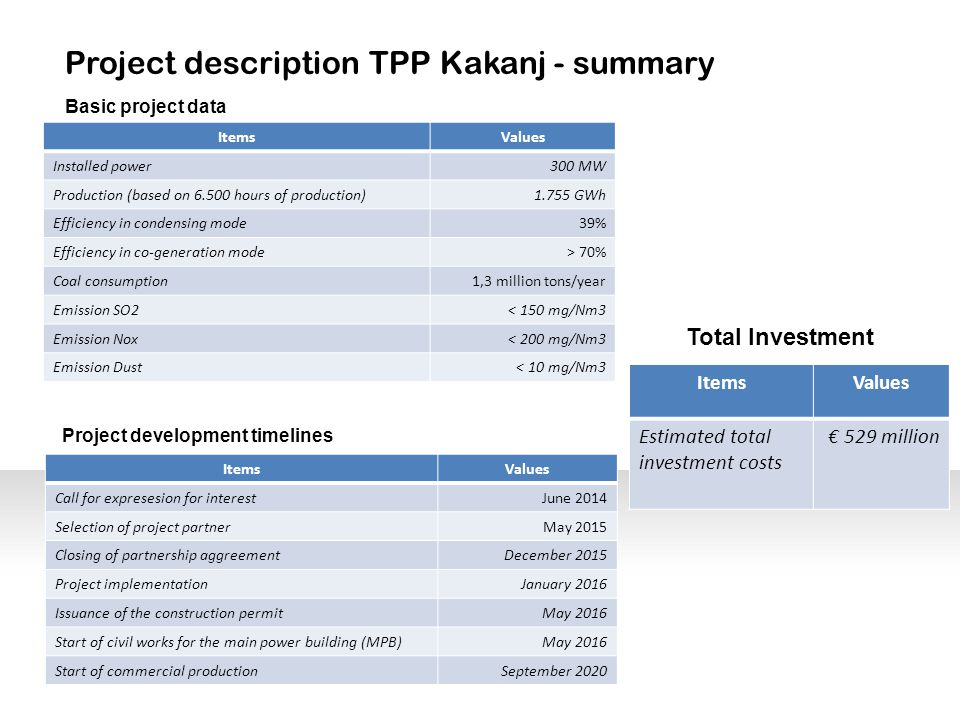 Project description TPP Kakanj - summary Basic project data ItemsValues Installed power300 MW Production (based on 6.500 hours of production)1.755 GWh Efficiency in condensing mode39% Efficiency in co‐generation mode> 70% Coal consumption1,3 million tons/year Emission SO2< 150 mg/Nm3 Emission Nox< 200 mg/Nm3 Emission Dust< 10 mg/Nm3 Total Investment ItemsValues Estimated total investment costs € 529 million Project development timelines ItemsValues Call for expresesion for interestJune 2014 Selection of project partnerMay 2015 Closing of partnership aggreementDecember 2015 Project implementationJanuary 2016 Issuance of the construction permitMay 2016 Start of civil works for the main power building (MPB)May 2016 Start of commercial productionSeptember 2020