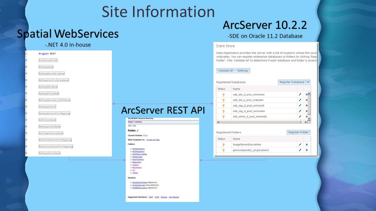 Site Information ArcServer 10.2.2 -SDE on Oracle 11.2 Database Spatial WebServices -.NET 4.0 in-house ArcServer REST API