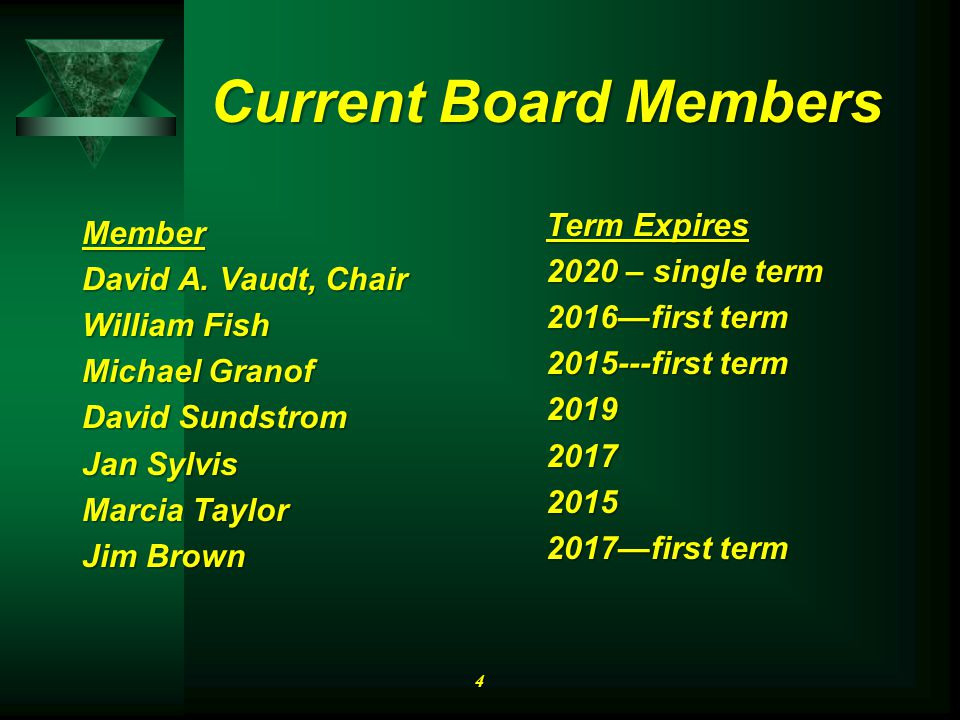 Current Board Members Member David A.