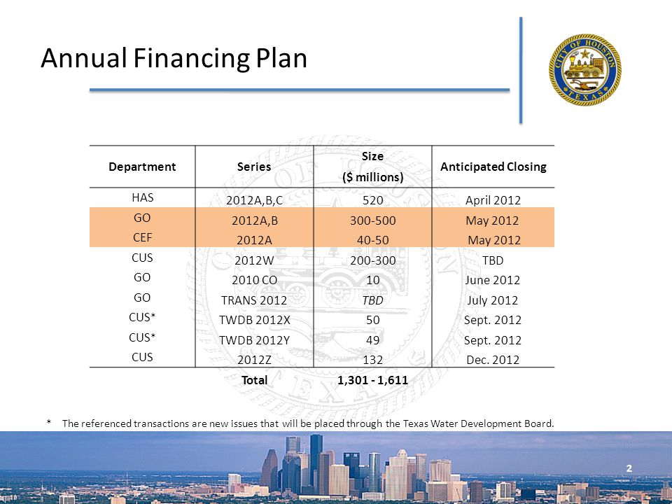 2 Annual Financing Plan DepartmentSeries Size Anticipated Closing ($ millions) HAS 2012A,B,C520April 2012 GO 2012A,B300-500May 2012 CEF 2012A40-50 May 2012 CUS 2012W200-300TBD GO 2010 CO10June 2012 GO TRANS 2012TBDJuly 2012 CUS * TWDB 2012X50Sept.