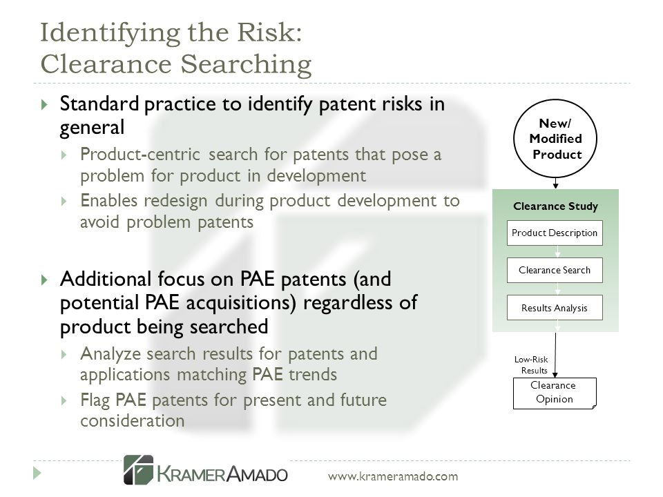 www.krameramado.com Identifying the Risk: Clearance Searching  Standard practice to identify patent risks in general  Product-centric search for patents that pose a problem for product in development  Enables redesign during product development to avoid problem patents  Additional focus on PAE patents (and potential PAE acquisitions) regardless of product being searched  Analyze search results for patents and applications matching PAE trends  Flag PAE patents for present and future consideration Clearance Opinion Low-Risk Results New/ Modified Product Clearance Study Product Description Clearance Search Results Analysis