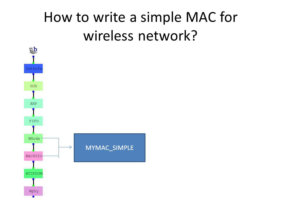 How to write a simple MAC for wireless network? MYMAC_SIMPLE