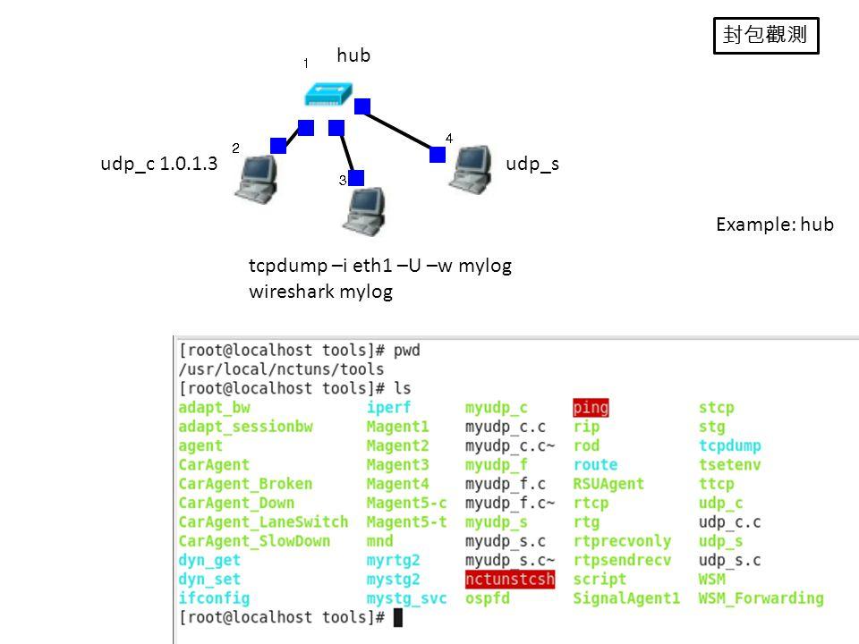 tcpdump –i eth1 –U –w mylog wireshark mylog udp_sudp_c 1.0.1.3 封包觀測 hub Example: hub