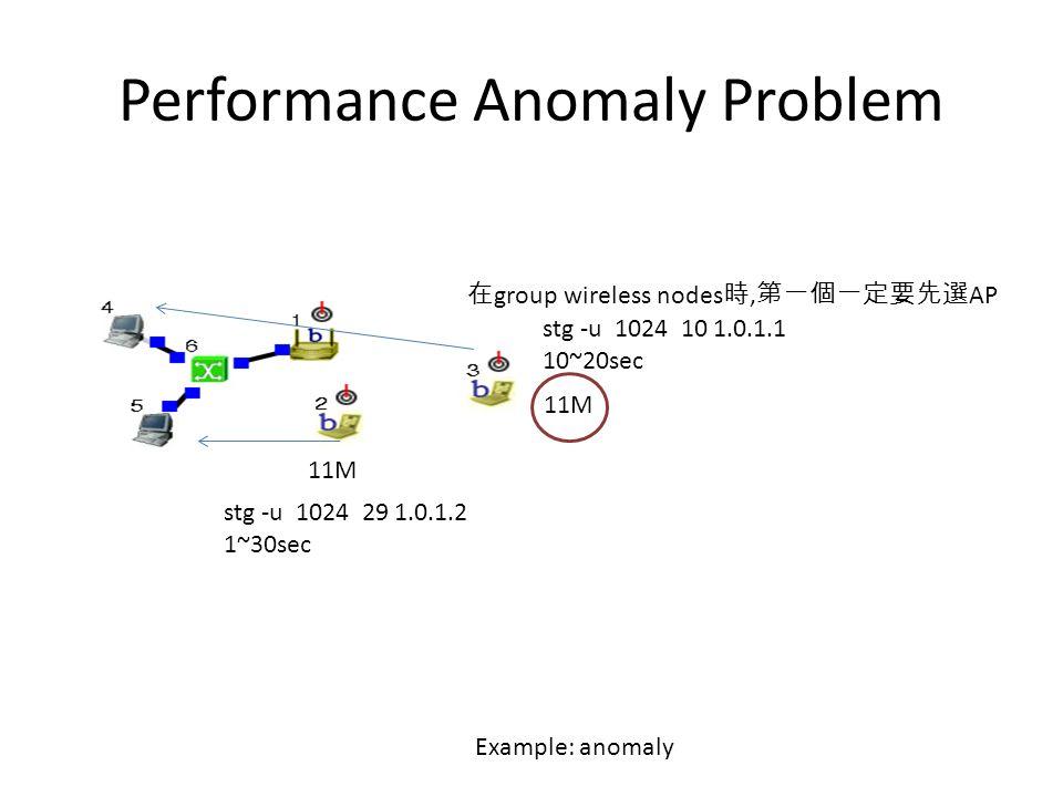 Performance Anomaly Problem 11M 在 group wireless nodes 時, 第一個一定要先選 AP stg -u 1024 29 1.0.1.2 1~30sec stg -u 1024 10 1.0.1.1 10~20sec Example: anomaly