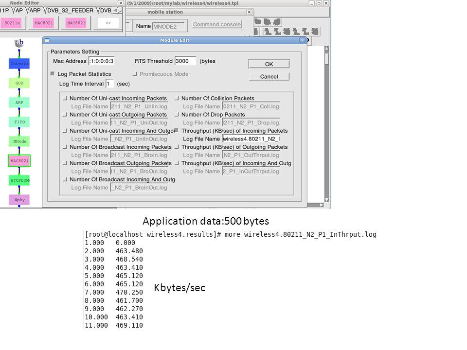 Kbytes/sec Application data:500 bytes