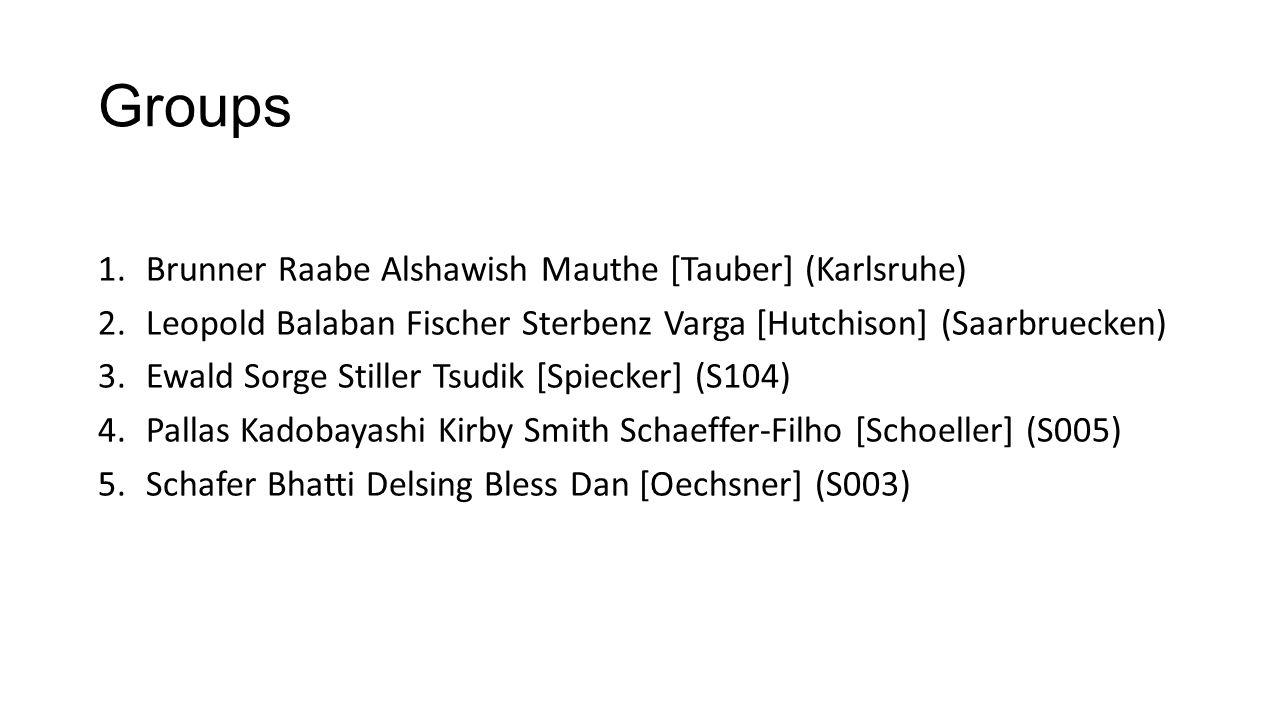 Groups 1.Brunner Raabe Alshawish Mauthe [Tauber] (Karlsruhe) 2.Leopold Balaban Fischer Sterbenz Varga [Hutchison] (Saarbruecken) 3.Ewald Sorge Stiller Tsudik [Spiecker] (S104) 4.Pallas Kadobayashi Kirby Smith Schaeffer-Filho [Schoeller] (S005) 5.Schafer Bhatti Delsing Bless Dan [Oechsner] (S003)