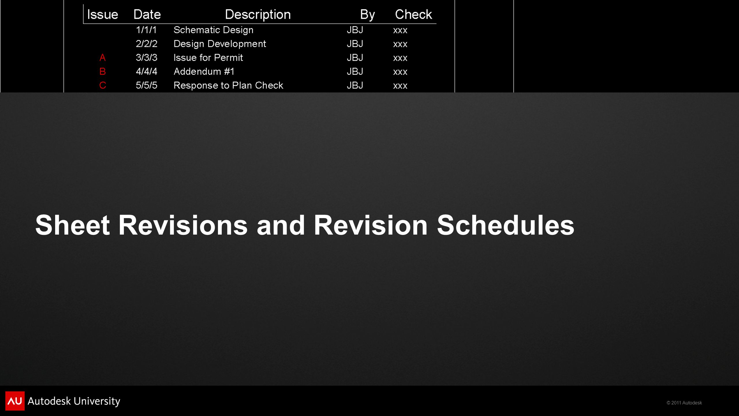 © 2011 Autodesk  Creating a revision schedule on a sheet  Issuing a full set  Revision Indices Sheet Revisions and Revision Schedules