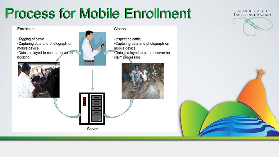 Process for Mobile Enrollment