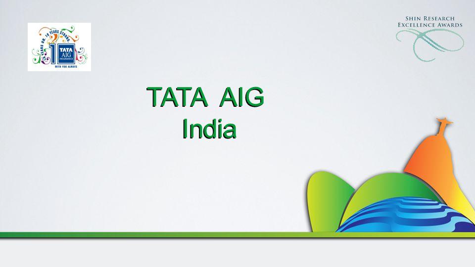 TATA AIG India