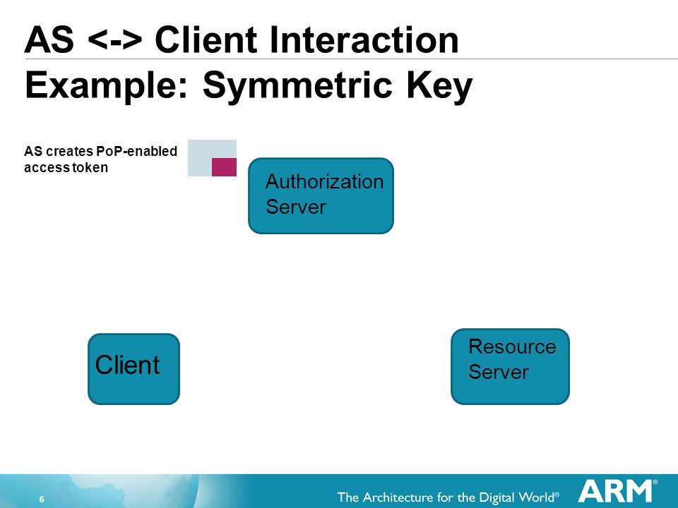 6 Client Authorization Server Resource Server AS Client Interaction Example: Symmetric Key AS creates PoP-enabled access token