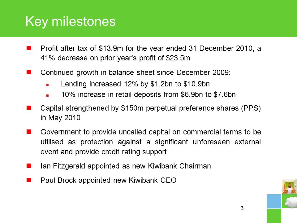 3 Key milestones Profit after tax of $13.9m for the year ended 31 December 2010, a 41% decrease on prior year's profit of $23.5m Continued growth in balance sheet since December 2009: Lending increased 12% by $1.2bn to $10.9bn 10% increase in retail deposits from $6.9bn to $7.6bn Capital strengthened by $150m perpetual preference shares (PPS) in May 2010 Government to provide uncalled capital on commercial terms to be utilised as protection against a significant unforeseen external event and provide credit rating support Ian Fitzgerald appointed as new Kiwibank Chairman Paul Brock appointed new Kiwibank CEO