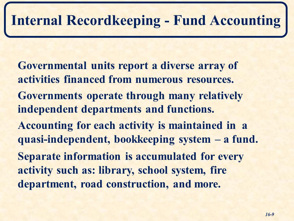 Prepare the journal entry to record the Special Revenue Fund budget.