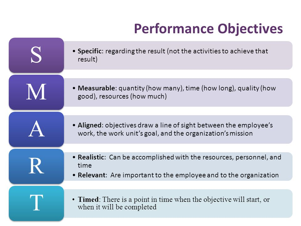 Specific: regarding the result (not the activities to achieve that result) S Measurable: quantity (how many), time (how long), quality (how good), resources (how much) M Aligned: objectives draw a line of sight between the employee's work, the work unit's goal, and the organization's mission A Realistic: Can be accomplished with the resources, personnel, and time Relevant: Are important to the employee and to the organization R Timed: There is a point in time when the objective will start, or when it will be completed T 15 Performance Objectives