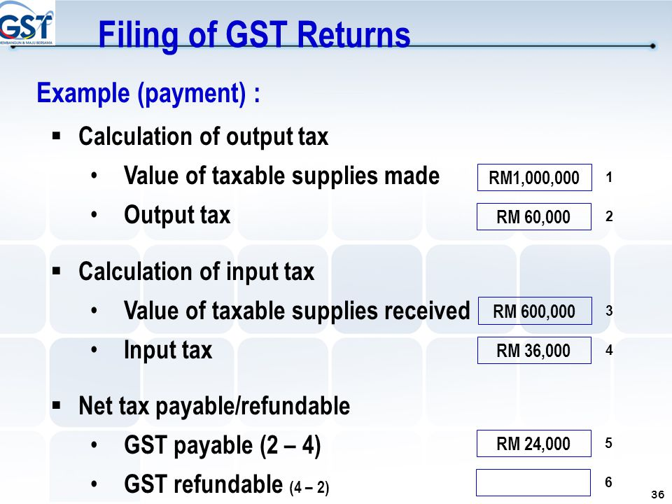 36 Example (payment) :  Calculation of output tax Value of taxable supplies made Output tax  Calculation of input tax Value of taxable supplies rece