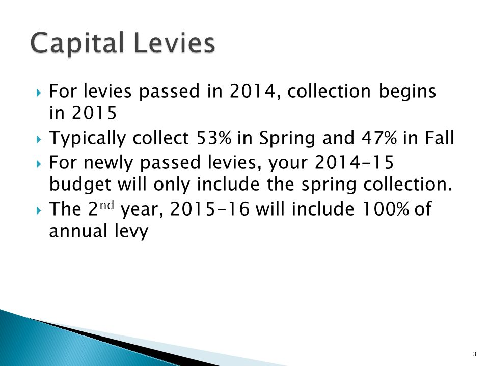  For levies passed in 2014, collection begins in 2015  Typically collect 53% in Spring and 47% in Fall  For newly passed levies, your 2014-15 budget will only include the spring collection.