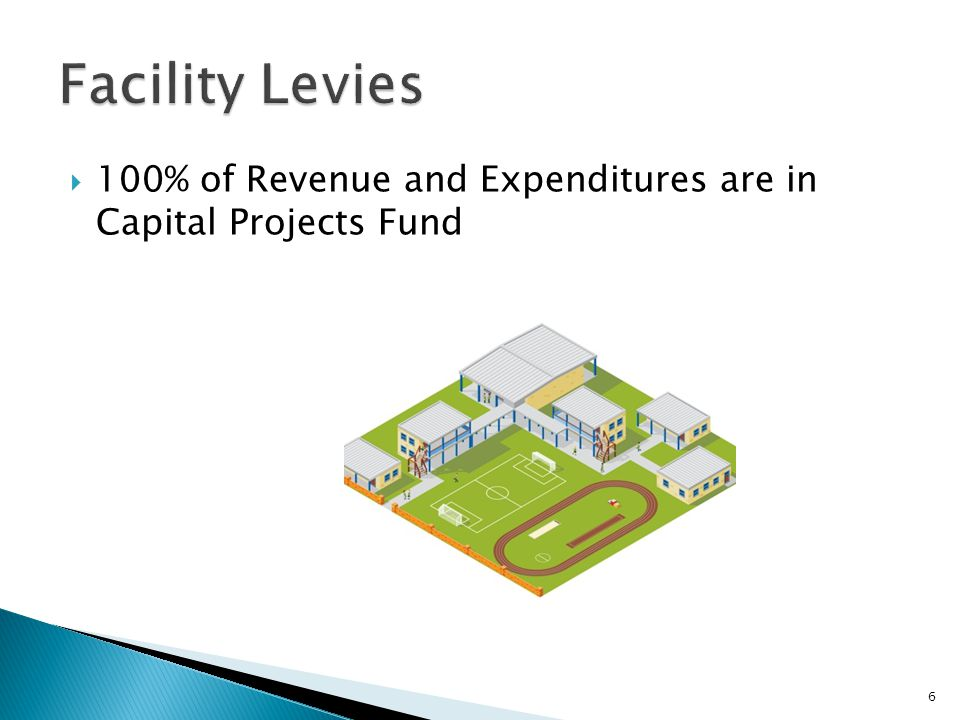  100% of Revenue and Expenditures are in Capital Projects Fund 6