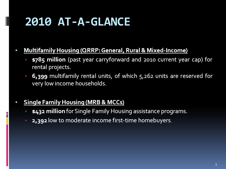 2010 AT-A-GLANCE Multifamily Housing (QRRP: General, Rural & Mixed-Income) $785 million (past year carryforward and 2010 current year cap) for rental