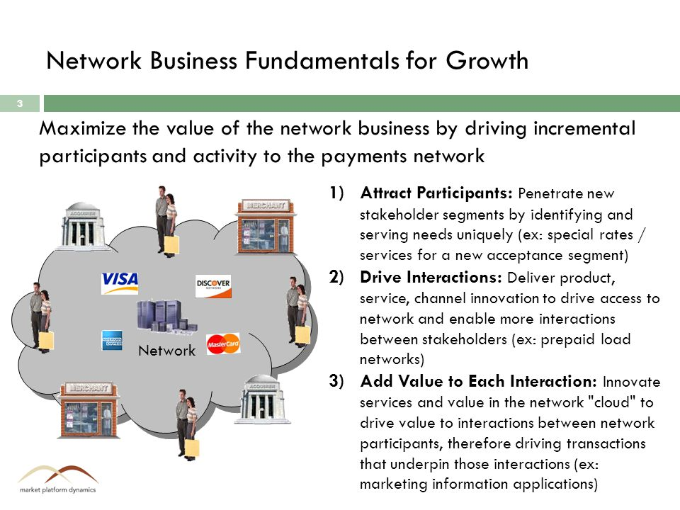 Network Business Fundamentals for Growth 1)Attract Participants: Penetrate new stakeholder segments by identifying and serving needs uniquely (ex: special rates / services for a new acceptance segment) 2)Drive Interactions: Deliver product, service, channel innovation to drive access to network and enable more interactions between stakeholders (ex: prepaid load networks) 3)Add Value to Each Interaction: Innovate services and value in the network cloud to drive value to interactions between network participants, therefore driving transactions that underpin those interactions (ex: marketing information applications) Maximize the value of the network business by driving incremental participants and activity to the payments network Network 3