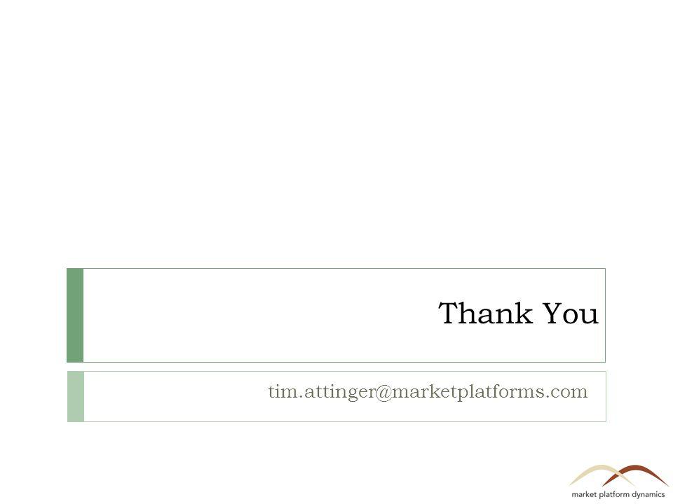 Thank You tim.attinger@marketplatforms.com