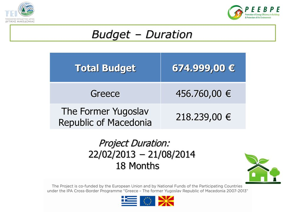 Project Duration: 22/02/2013 – 21/08/2014 22/02/2013 – 21/08/2014 18 Months 18 Months Total Budget 674.999,00 € Greece 456.760,00 € The Former Yugoslav Republic of Macedonia 218.239,00 € Budget – Duration
