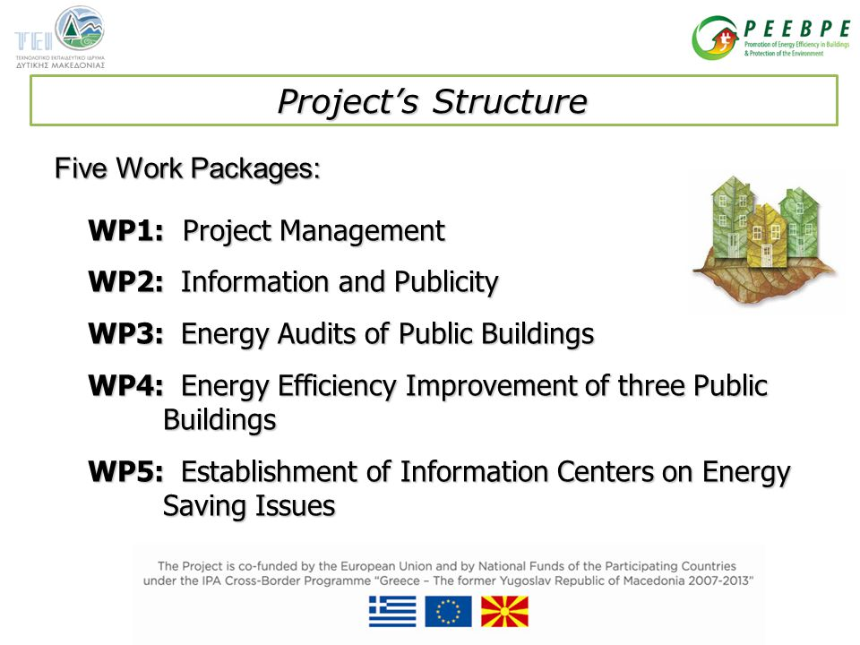 Project's Structure WP1: Project Management WP2: Information and Publicity WP3: Energy Audits of Public Buildings WP4: Energy Efficiency Improvement of three Public Buildings WP5: Establishment of Information Centers on Energy Saving Issues Five Work Packages: