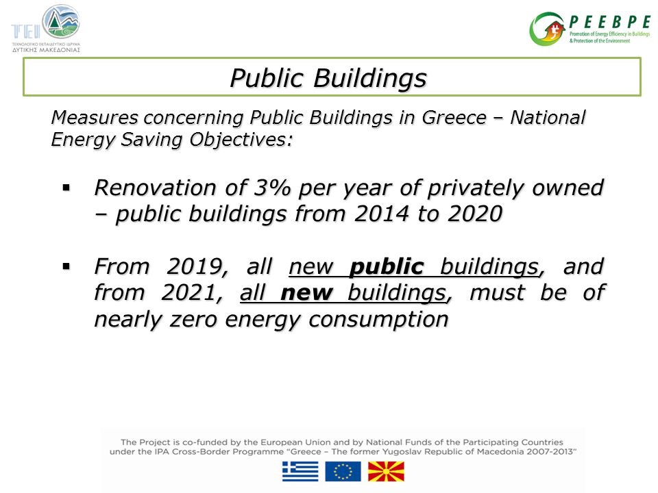  Renovation of 3% per year of privately owned – public buildings from 2014 to 2020  From 2019, all new public buildings, and from 2021, all new buildings, must be of nearly zero energy consumption Measures concerning Public Buildings in Greece – National Energy Saving Objectives: Public Buildings
