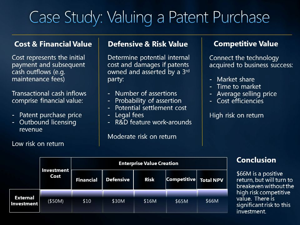 Cost & Financial Value Competitive Value Defensive & Risk Value Determine potential internal cost and damages if patents owned and asserted by a 3 rd