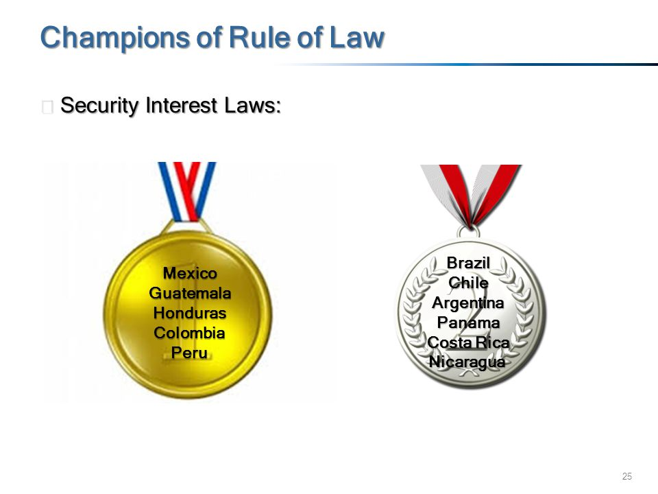 25 Champions of Rule of Law ▶ Security Interest Laws: PERU HON DUR ASMexicoGuatemalaHondurasColombiaPeru BrazilChileArgentinaPanama Costa Rica Nicaragua