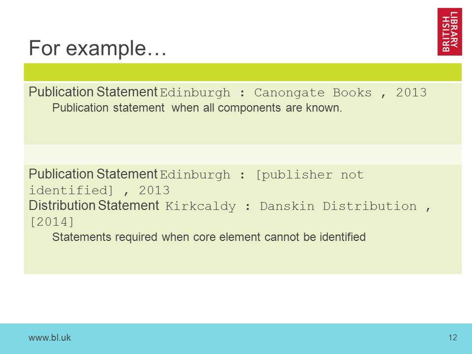 www.bl.uk 12 For example… Publication Statement Edinburgh : Canongate Books, 2013 Publication statement when all components are known.