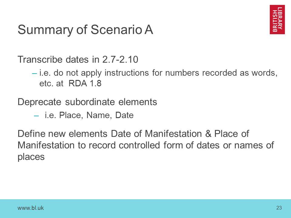 www.bl.uk 23 Summary of Scenario A Transcribe dates in 2.7-2.10 –i.e.