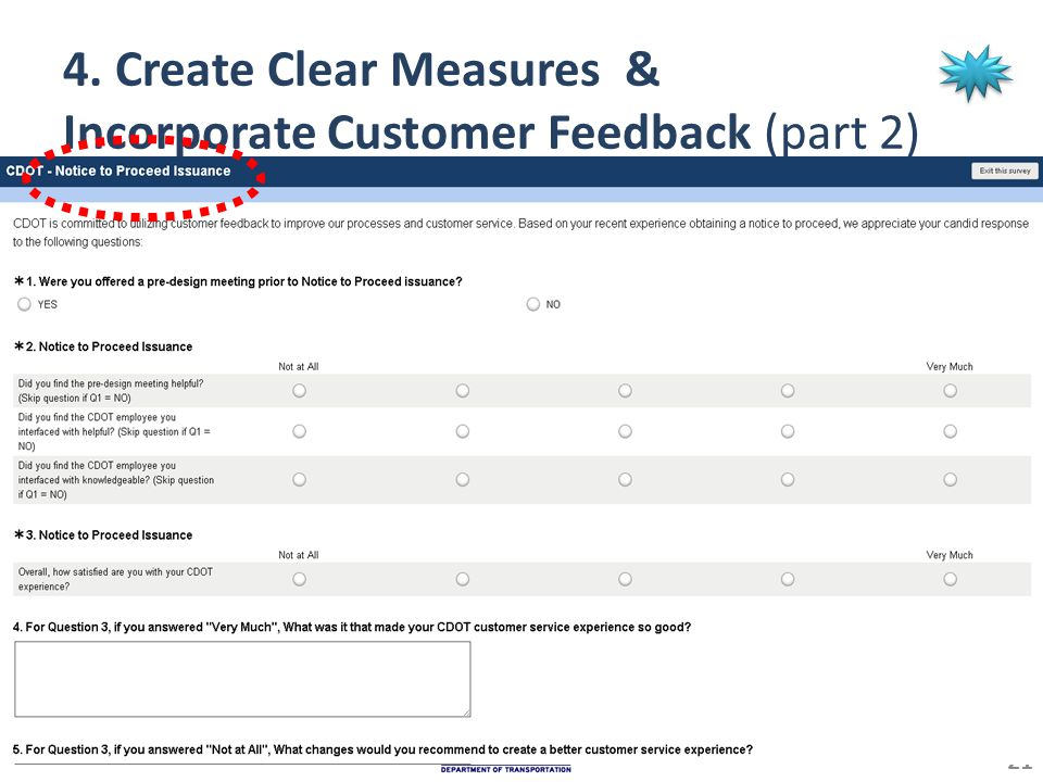 4. Create Clear Measures & Incorporate Customer Feedback (part 2) 21