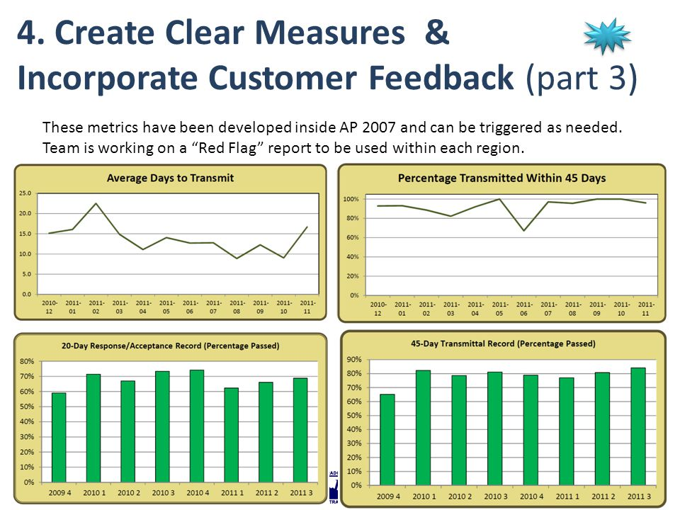 4. Create Clear Measures & Incorporate Customer Feedback (part 3) These metrics have been developed inside AP 2007 and can be triggered as needed. Tea