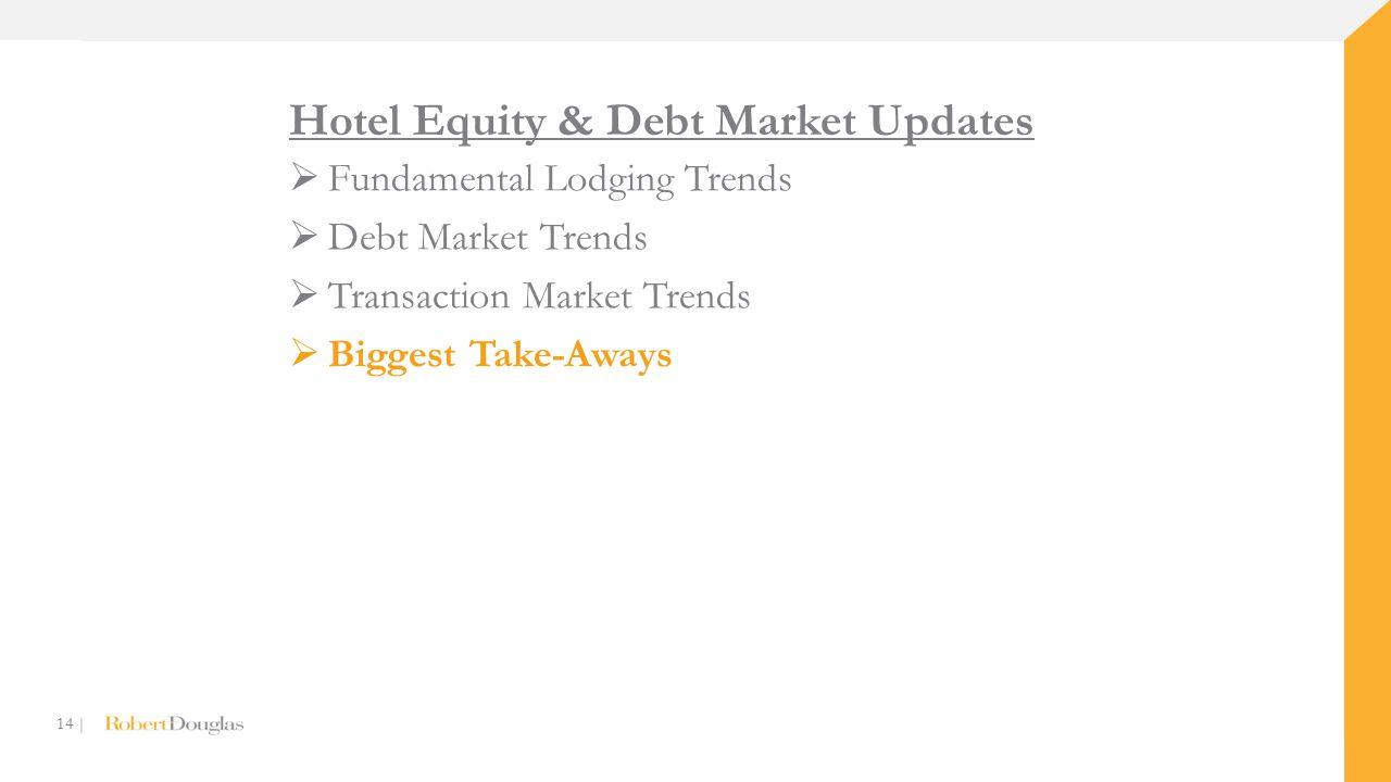 14 | Hotel Equity & Debt Market Updates  Fundamental Lodging Trends  Debt Market Trends  Transaction Market Trends  Biggest Take-Aways