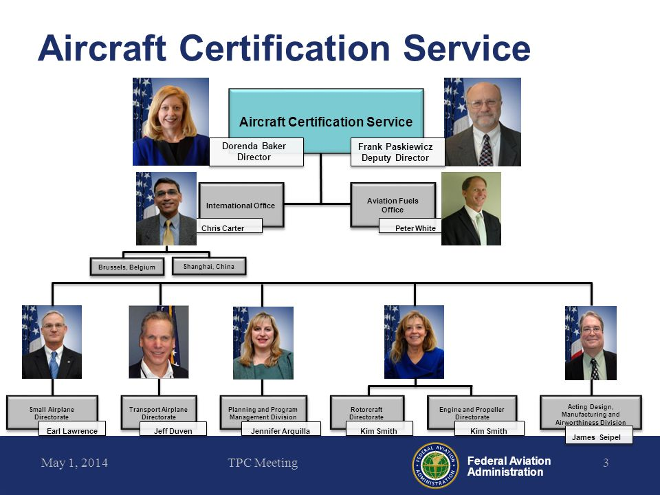 Federal Aviation Administration Aircraft Certification Service May 1, 2014TPC Meeting3 Aircraft Certification Service Small Airplane Directorate Engin