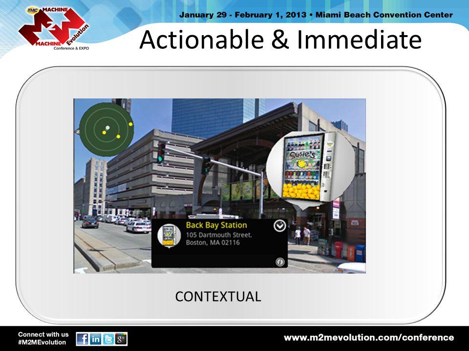 Actionable & Immediate CONTEXTUAL