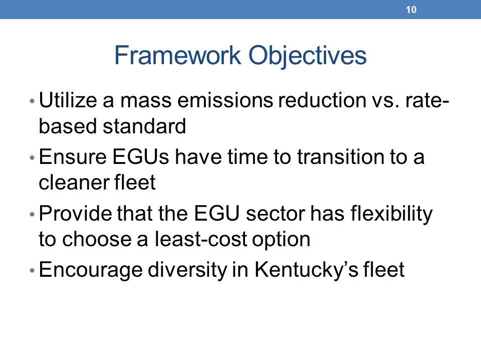 Framework Objectives Utilize a mass emissions reduction vs.